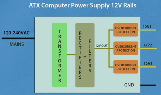 diagram-blok-atx-power-supply