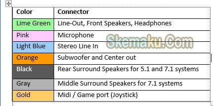 kode-warna-sound-card