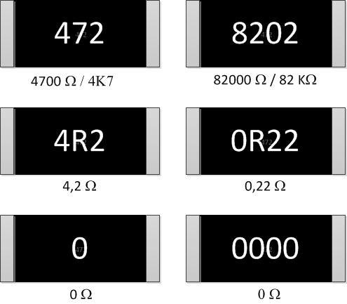 cara membaca nilai resistor dengan kode angka