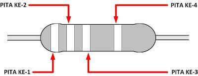 kode warna resistor 4 warna