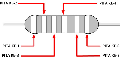 membaca nilai resistor 6 warna