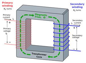 transformator lilitan induktif