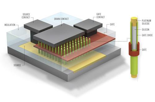transistor-3d