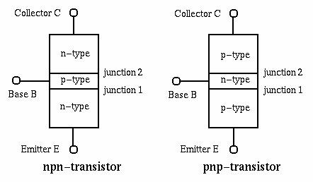 cara kerja transistor: transistor bjt