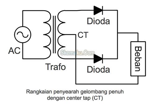 rangkaian penyearah gelombang penuh dengan center tap (CT)