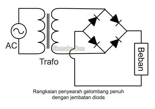 rangkaian penyearah gelombang penuh dengan jembatan dioda