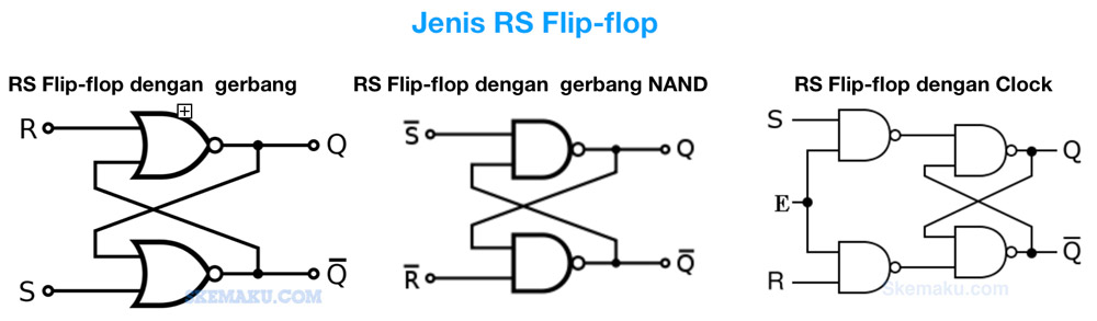 jenis-sr flip-flop