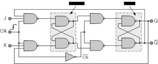 Mengenal Rangkaian Flip Flop Dan Cara Kerja Rangkaian Flip Flop Pada Teknik Digital Skemaku Com