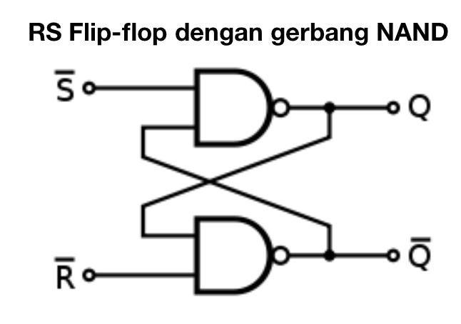 sr flip-flop gerbang nand