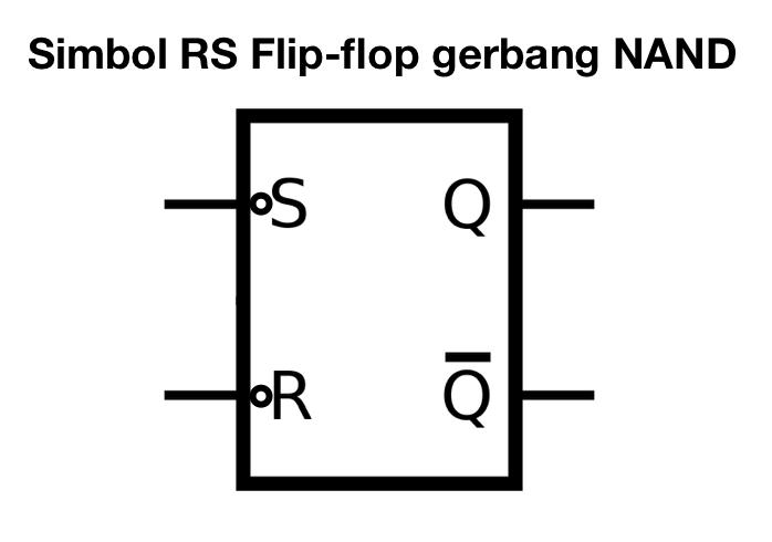 simbol sr flip-flop