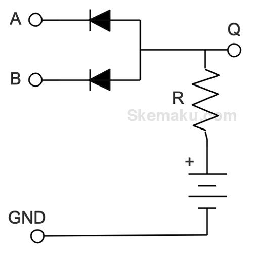 rangkaian gerbang and dengan dioda